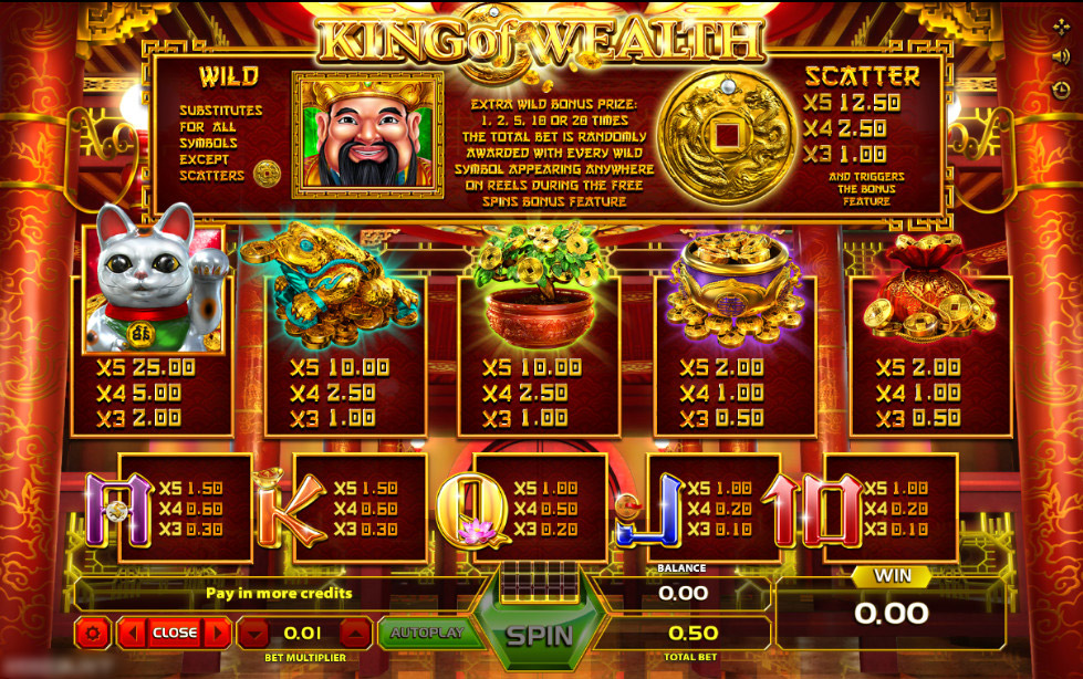 Spiele King Of Wealth - Video Slots Online